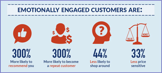 customer_engagement_experience
